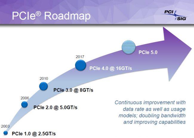 pcie_roadmap