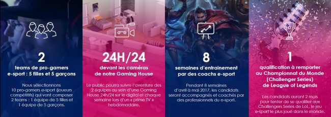 programme gaming inside experience