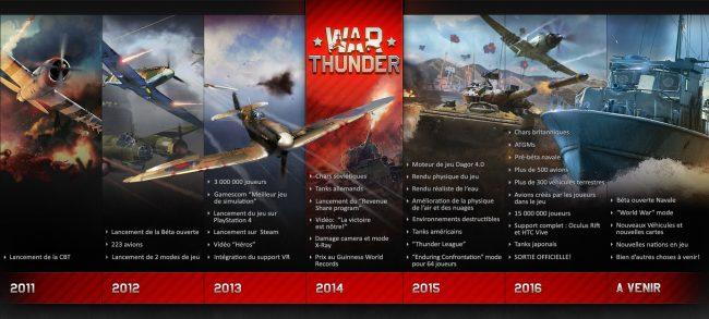 infographie War Thunder